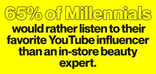 Millennial stats